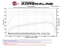 aFe Power - AFE Filters 77-44008 SCORCHER HD Module GM Diesel Trucks 15-16 V8-6.6L (td) LML - Image 7